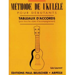 METHODE DE UKULELE POUR DEBUTANTS